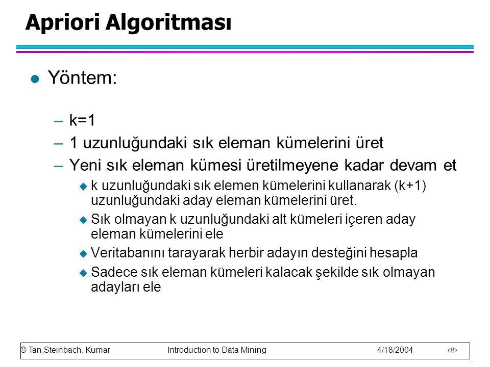 Apriori Algoritması Yöntem: k=1