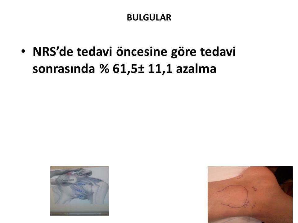 NRS'de tedavi öncesine göre tedavi sonrasında % 61,5± 11,1 azalma