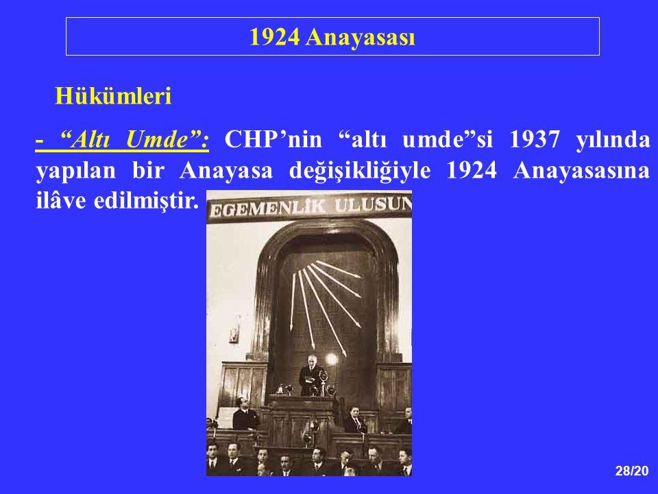 1924 Anayasası Hükümleri.