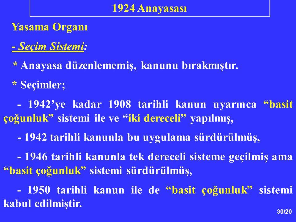 1924 Anayasası Yasama Organı. - Seçim Sistemi: * Anayasa düzenlememiş, kanunu bırakmıştır. * Seçimler;