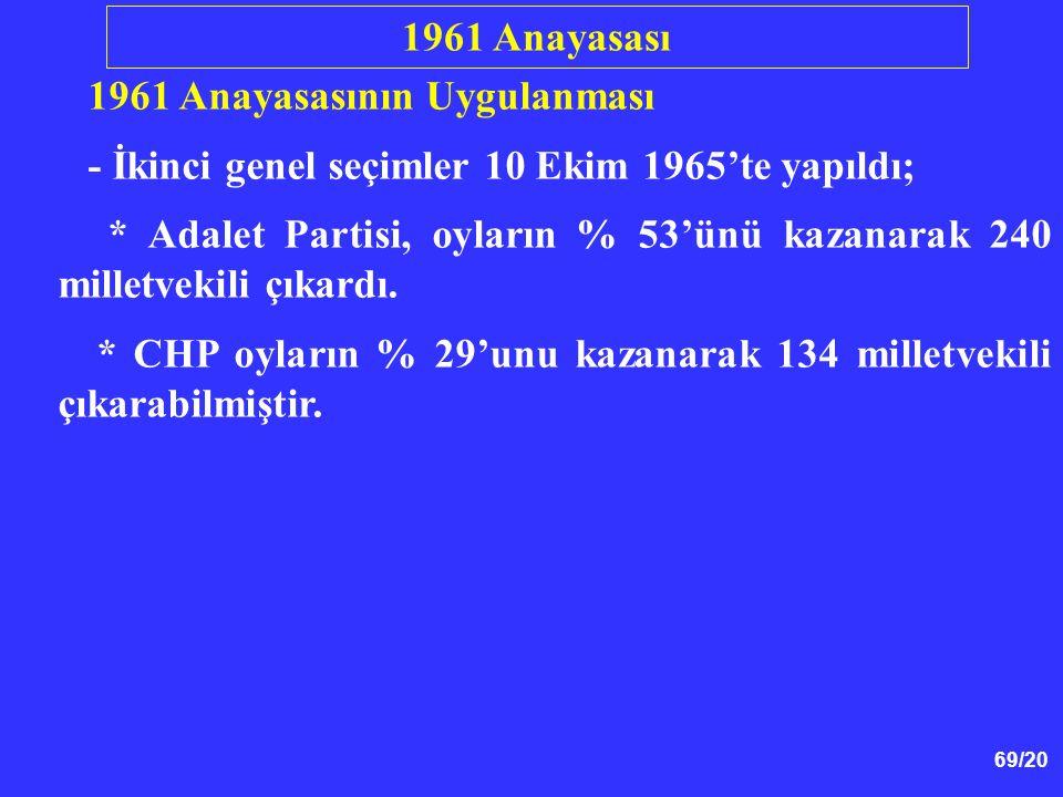 1961 Anayasası 1961 Anayasasının Uygulanması. - İkinci genel seçimler 10 Ekim 1965'te yapıldı;