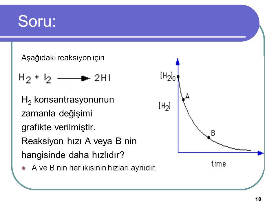 Soru: H2 konsantrasyonunun zamanla değişimi grafikte verilmiştir.
