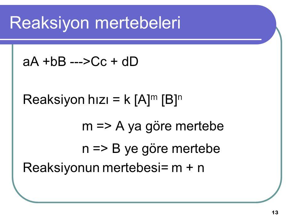 Reaksiyon mertebeleri