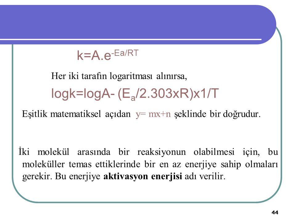 k=A.e-Ea/RT Her iki tarafın logaritması alınırsa, logk=logA- (Ea/2.303xR)x1/T. Eşitlik matematiksel açıdan y= mx+n şeklinde bir doğrudur.