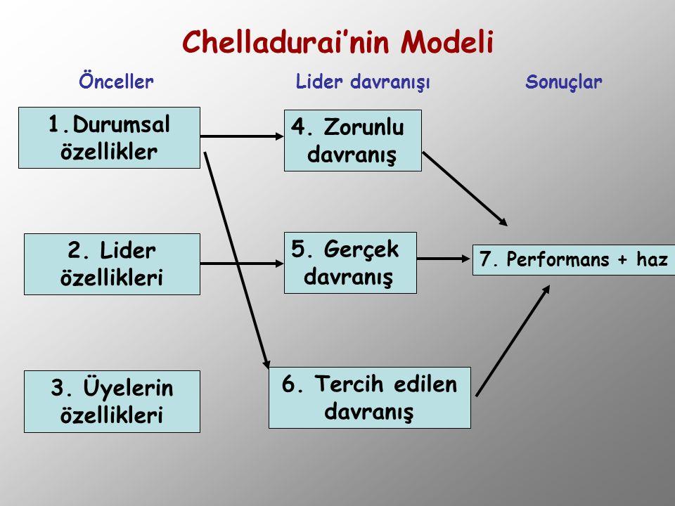 Chelladurai'nin Modeli