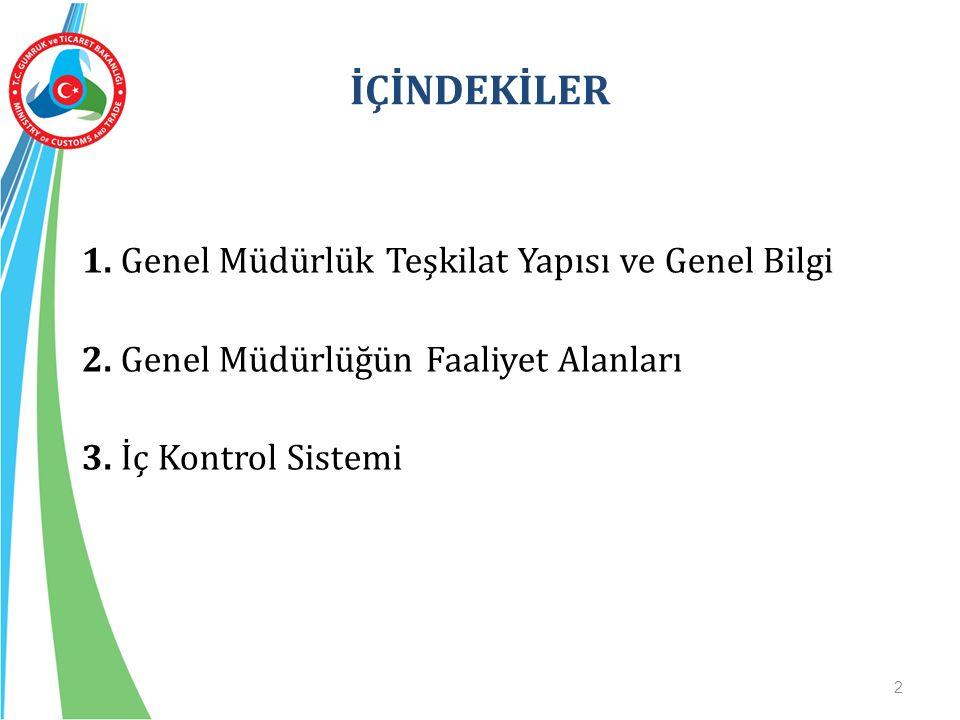 İÇİNDEKİLER 1. Genel Müdürlük Teşkilat Yapısı ve Genel Bilgi 2.