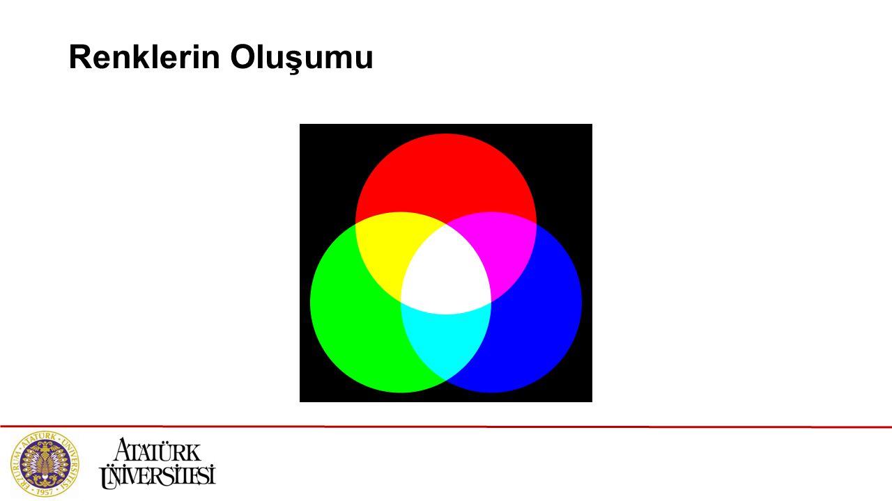 Renklerin Oluşumu