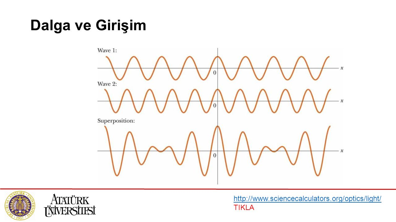 Dalga ve Girişim http://www.sciencecalculators.org/optics/light/ TIKLA