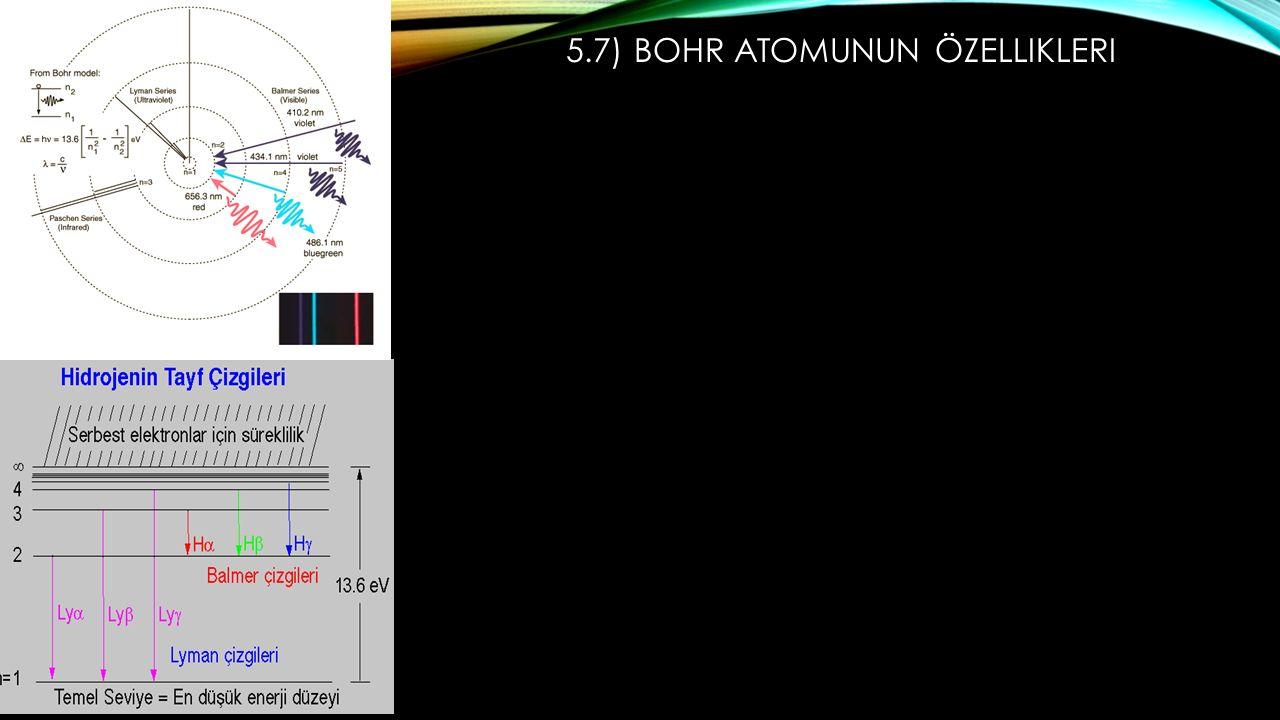 5.7) Bohr Atomunun Özellikleri
