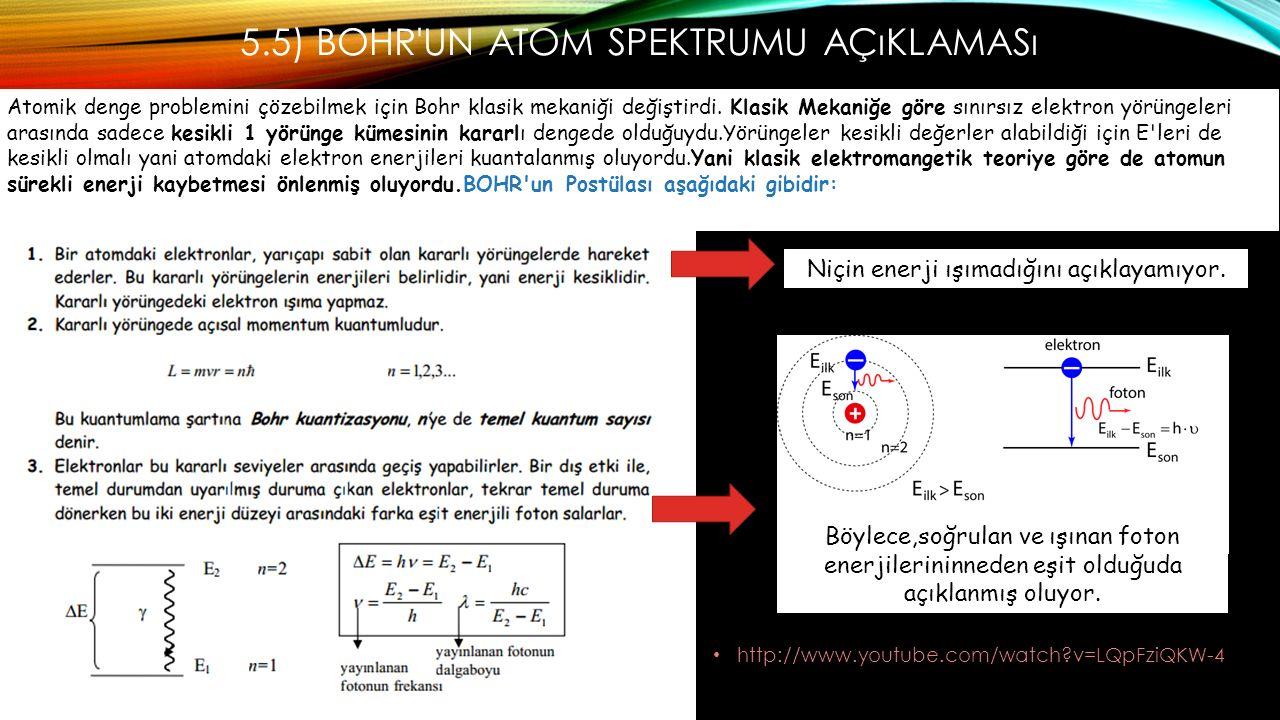 5.5) Bohr un Atom Spektrumu Açıklaması