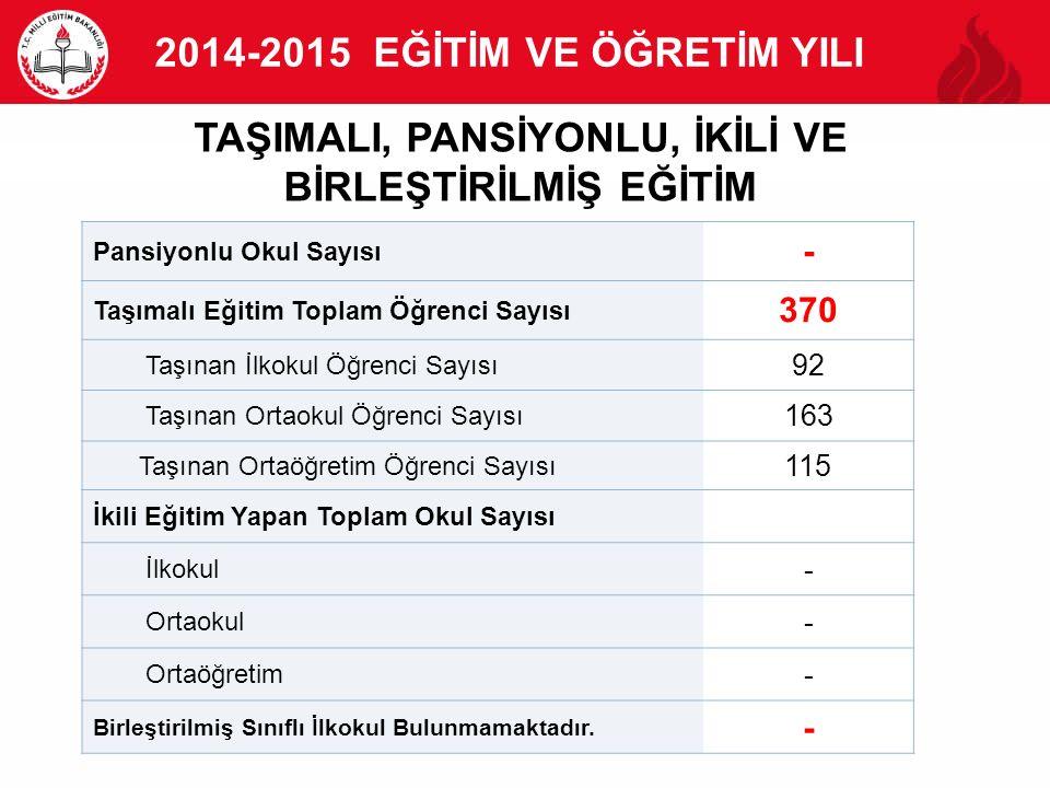 2014-2015 EĞİTİM VE ÖĞRETİM YILI