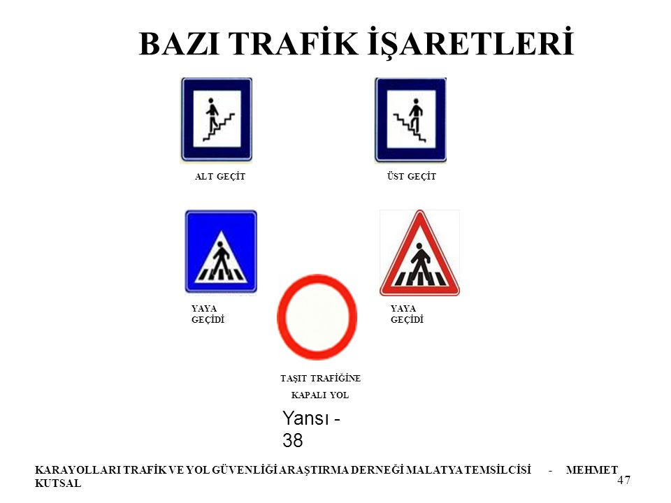 BAZI TRAFİK İŞARETLERİ
