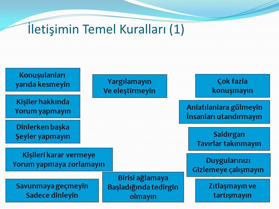 İletişimin Temel Kuralları (1)
