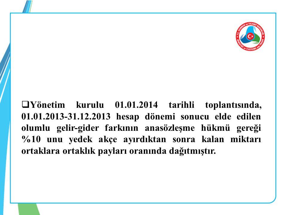 Yönetim kurulu 01. 01. 2014 tarihli toplantısında, 01. 01. 2013-31. 12
