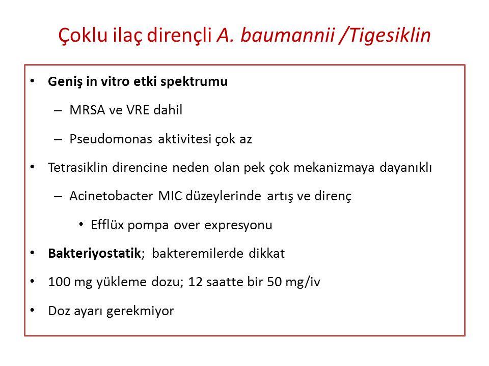 Çoklu ilaç dirençli A. baumannii /Tigesiklin