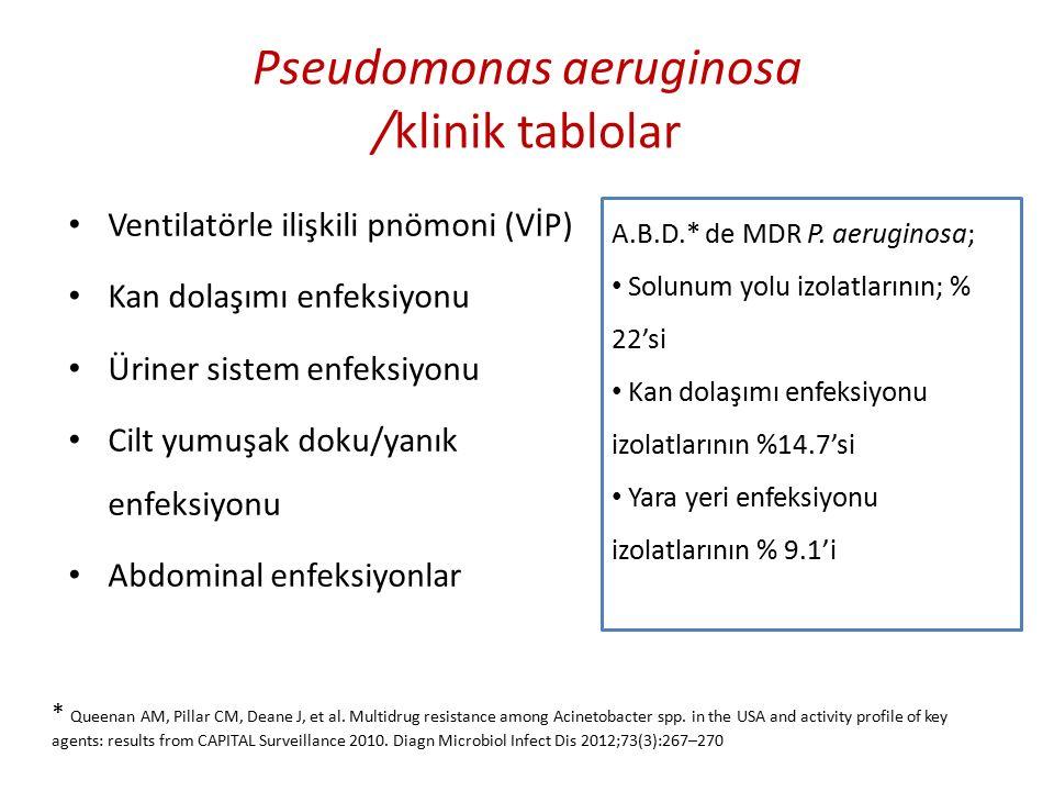 Pseudomonas aeruginosa /klinik tablolar