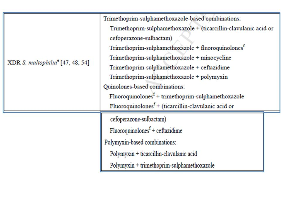 Mdr S. maltophilia için de invitro ve vaka çalışmaları klinik çalışma sınırlı