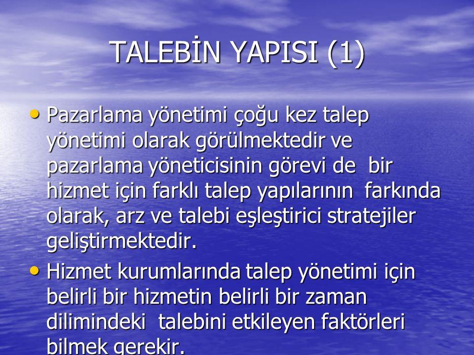 TALEBİN YAPISI (1)