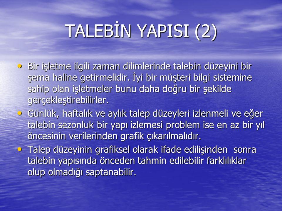TALEBİN YAPISI (2)