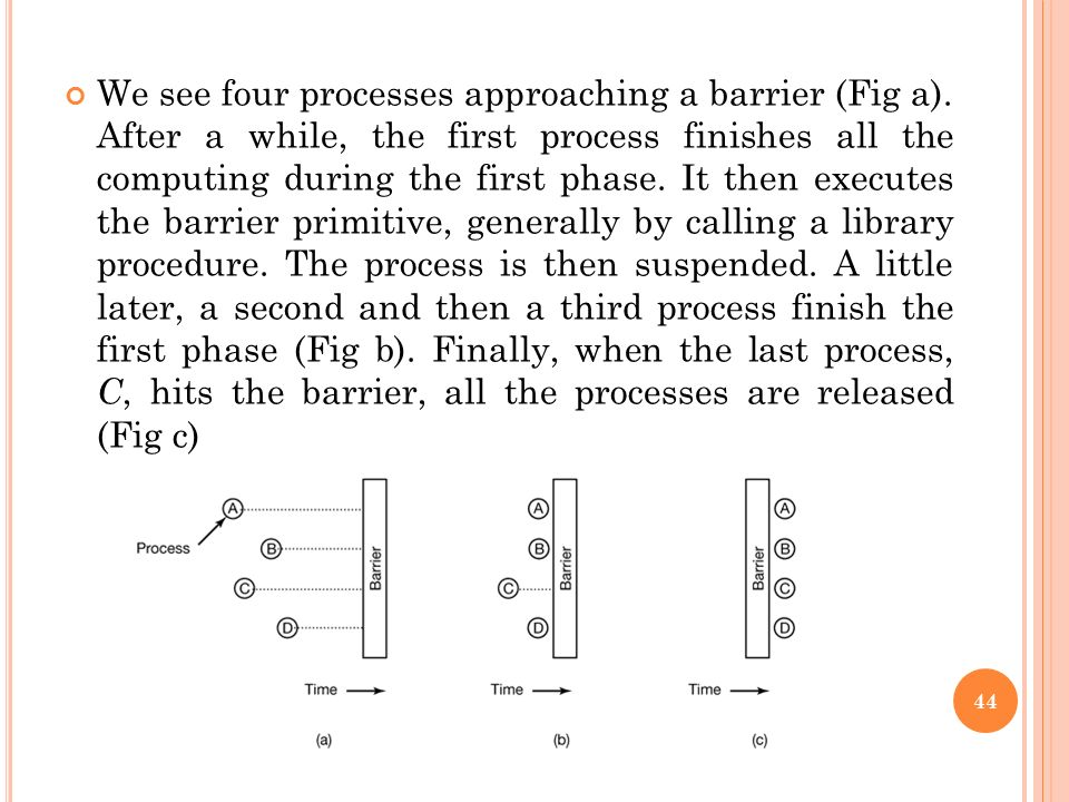 We see four processes approaching a barrier (Fig a)