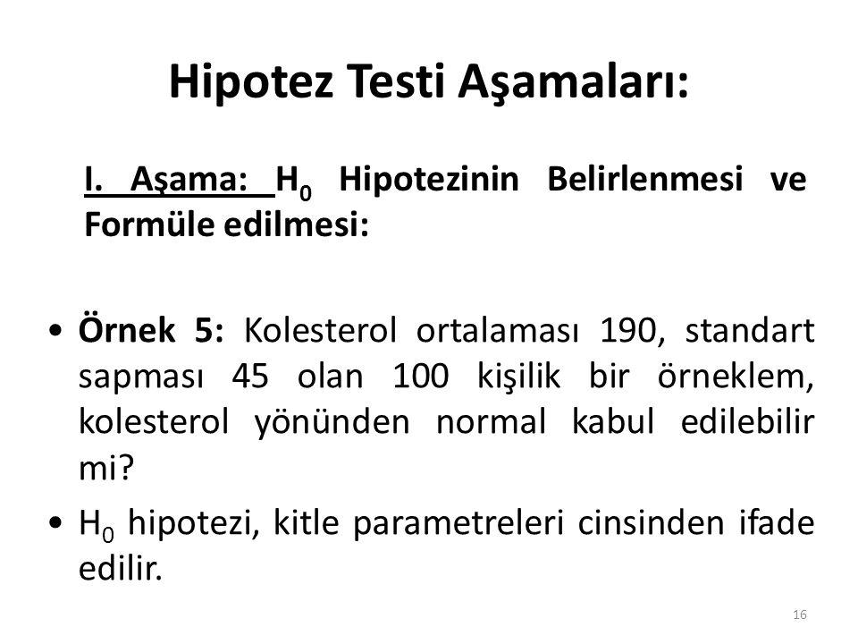 Hipotez Testi Aşamaları: