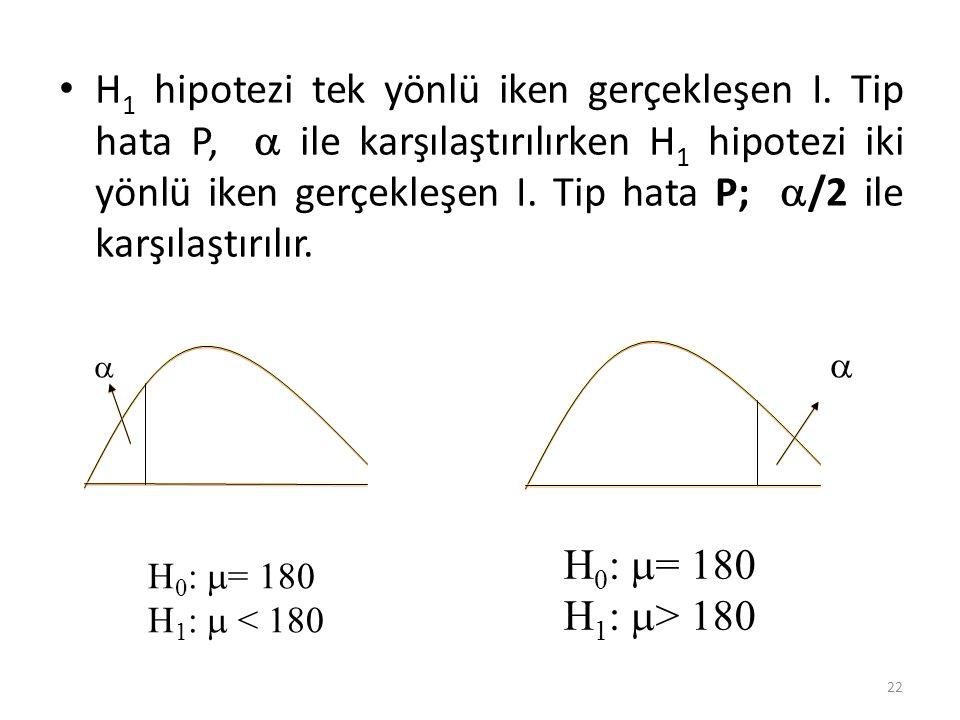H1 hipotezi tek yönlü iken gerçekleşen I