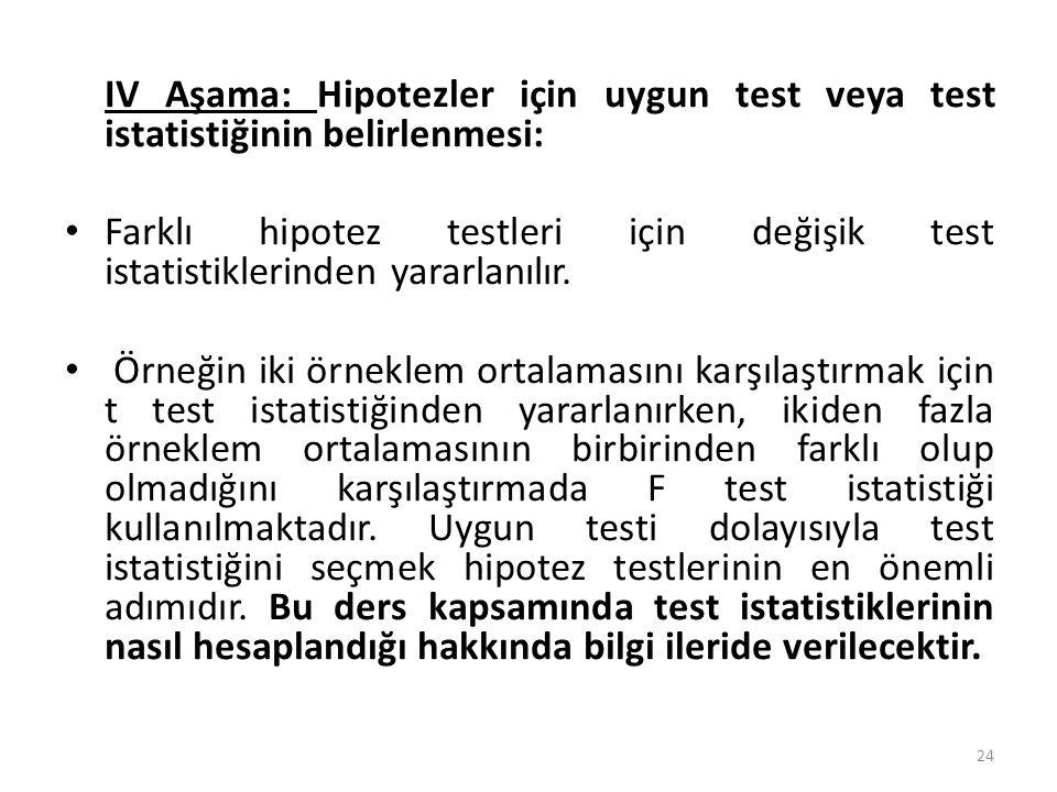 IV Aşama: Hipotezler için uygun test veya test istatistiğinin belirlenmesi: