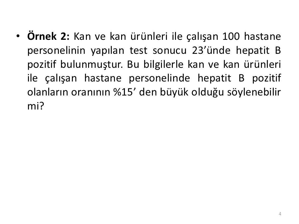Örnek 2: Kan ve kan ürünleri ile çalışan 100 hastane personelinin yapılan test sonucu 23'ünde hepatit B pozitif bulunmuştur.