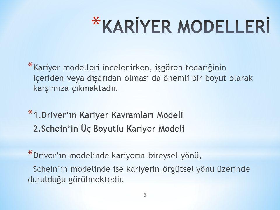 KARİYER MODELLERİ
