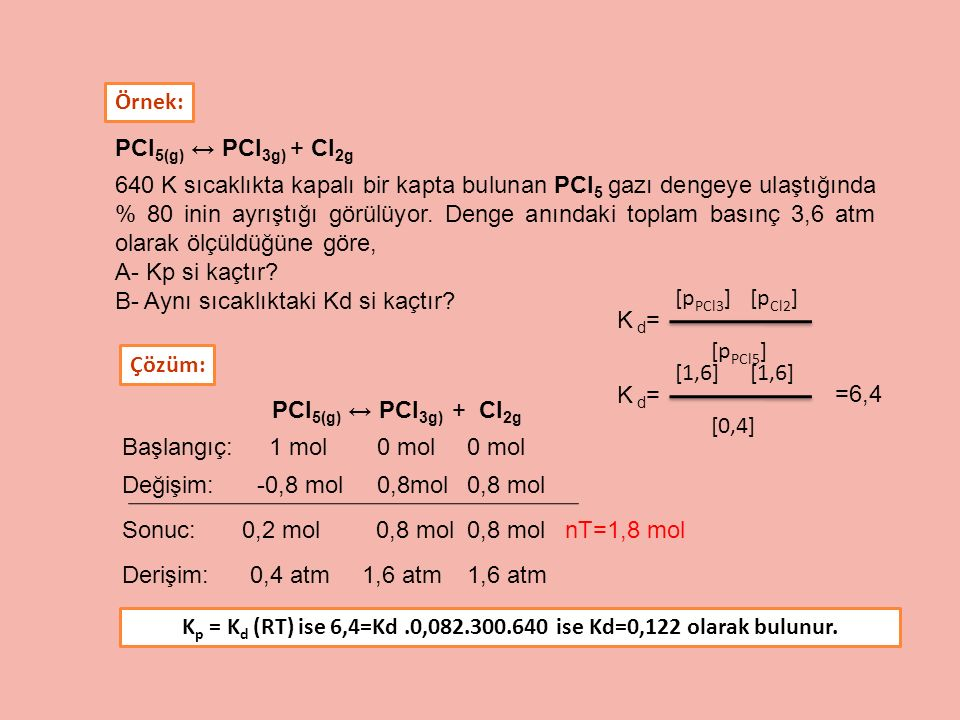 Kp = Kd (RT) ise 6,4=Kd .0,082.300.640 ise Kd=0,122 olarak bulunur.
