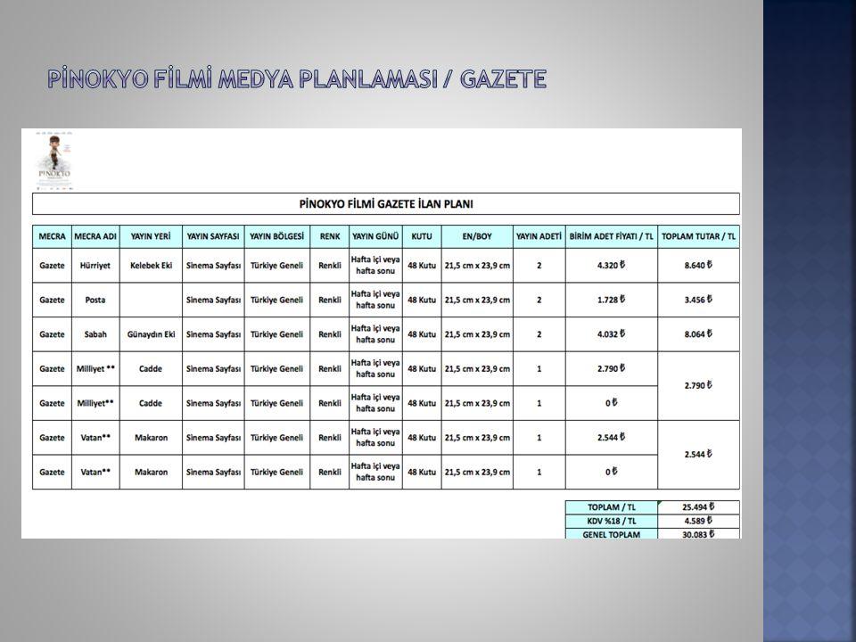 PİnOKYO FİLMİ medya planlamasI / gazete