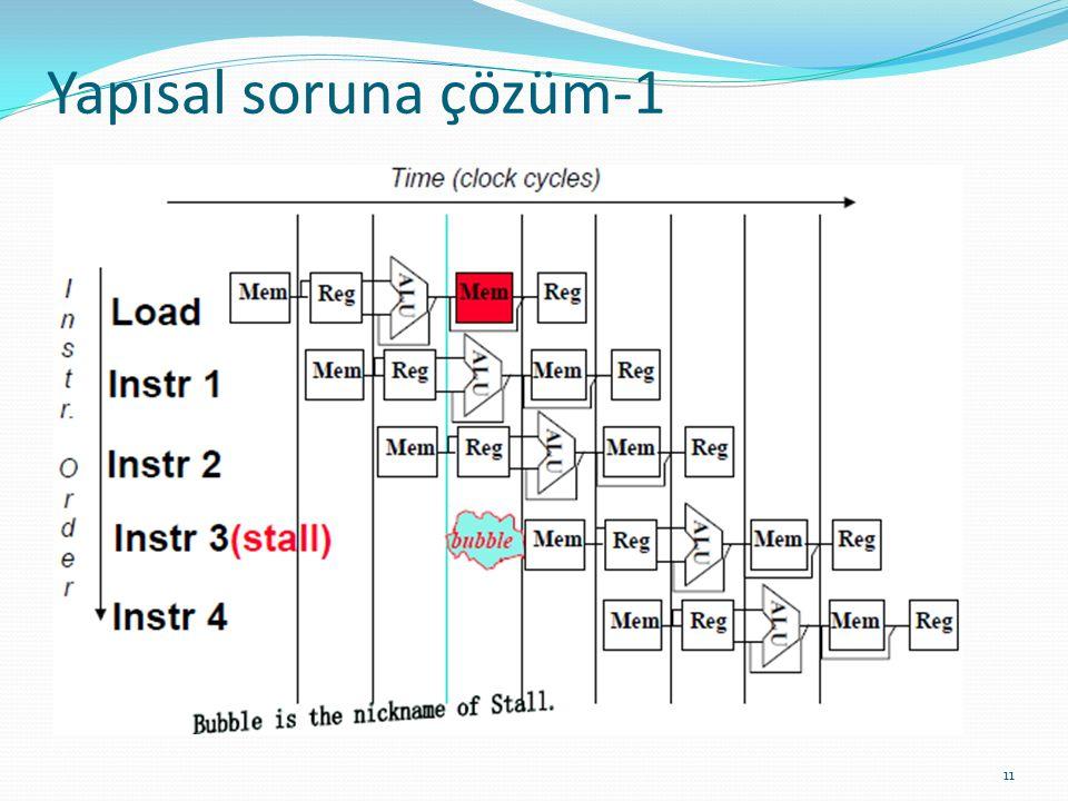 Yapısal soruna çözüm-1