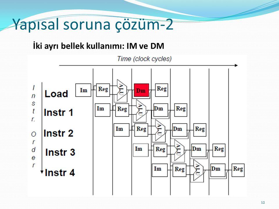 Yapısal soruna çözüm-2 İki ayrı bellek kullanımı: IM ve DM