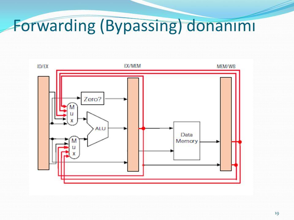 Forwarding (Bypassing) donanımı