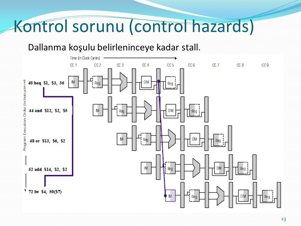 Kontrol sorunu (control hazards)