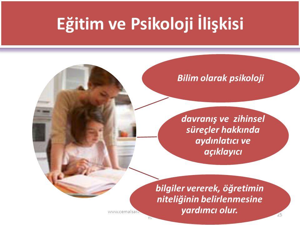 Eğitim ve Psikoloji İlişkisi