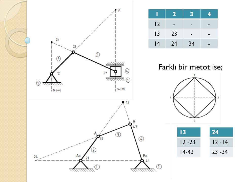 . Farklı bir metot ise; 1 2 3 4 12 - 13 23 14 24 34 13 12 -23 14-43 24