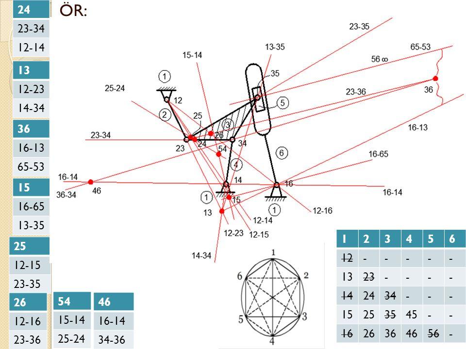 24 23-34. 12-14. ÖR: 13. 12-23. 14-34. 36. 16-13. 65-53. 15. 16-65. 13-35. 1. 2. 3. 4.