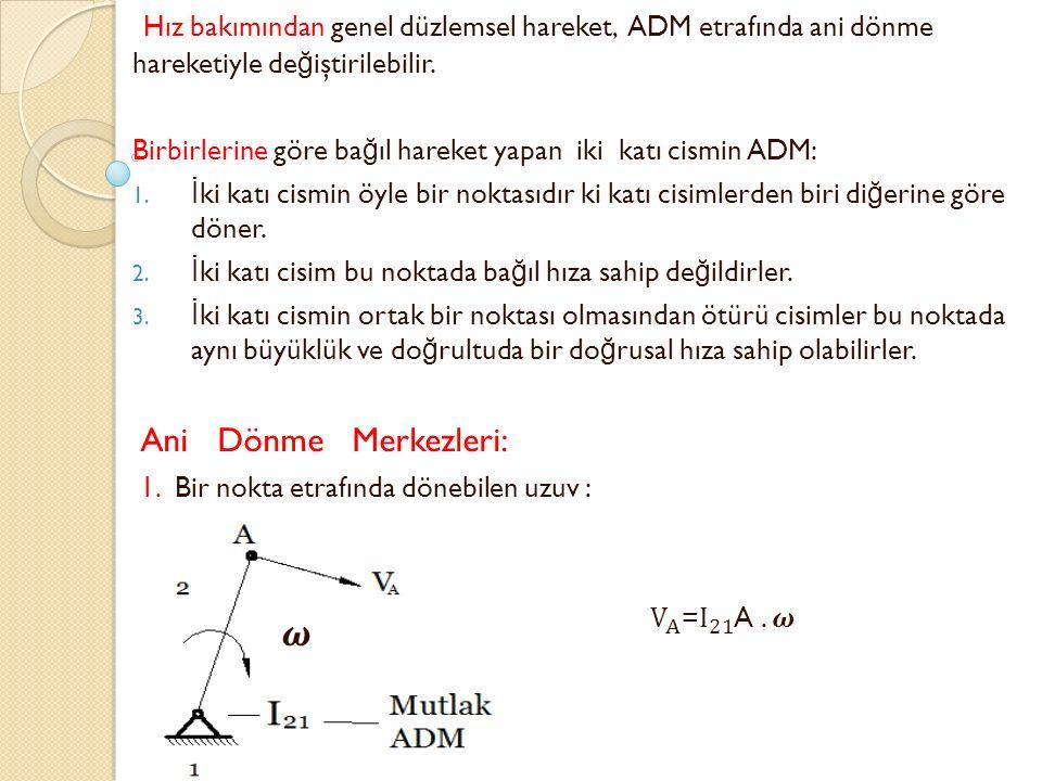 Hız bakımından genel düzlemsel hareket, ADM etrafında ani dönme hareketiyle değiştirilebilir.