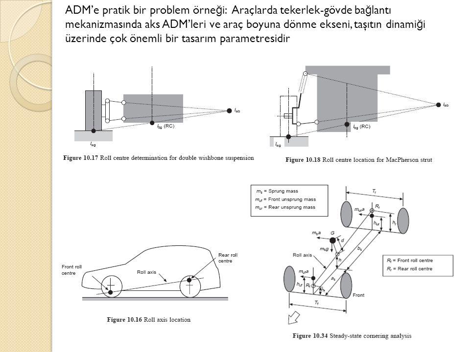 ADM'e pratik bir problem örneği: Araçlarda tekerlek-gövde bağlantı mekanizmasında aks ADM'leri ve araç boyuna dönme ekseni, taşıtın dinamiği üzerinde çok önemli bir tasarım parametresidir