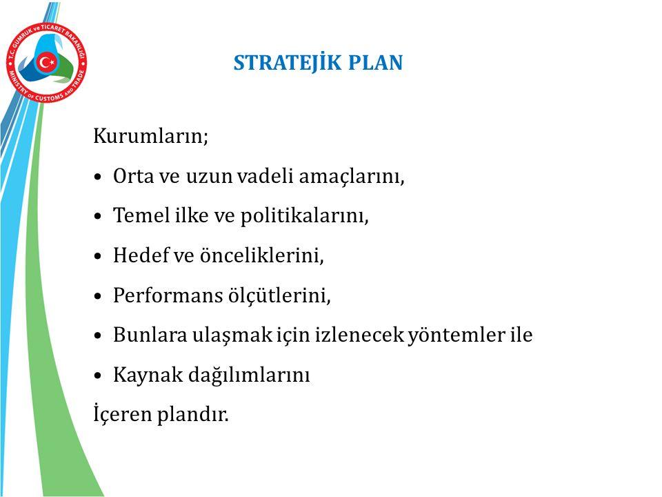 STRATEJİK PLAN Kurumların; Orta ve uzun vadeli amaçlarını, Temel ilke ve politikalarını, Hedef ve önceliklerini,