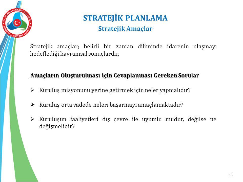 STRATEJİK PLANLAMA Stratejik Amaçlar