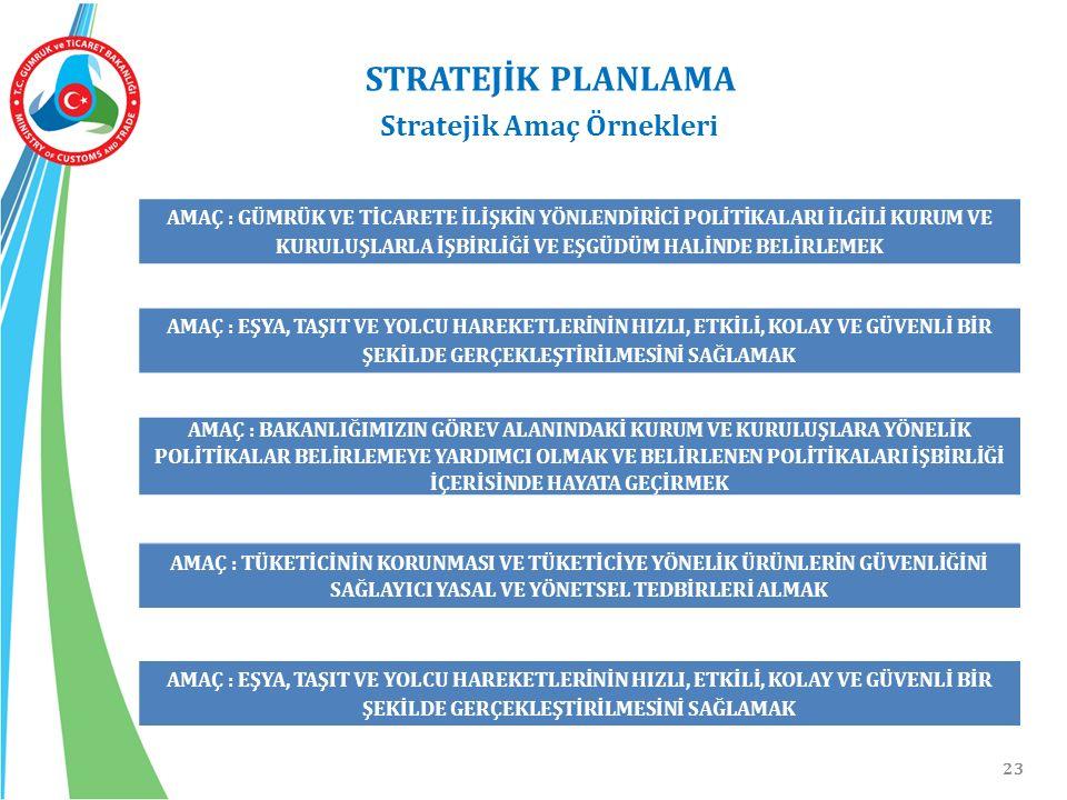 Stratejik Amaç Örnekleri