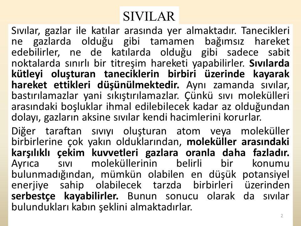 SIVILAR