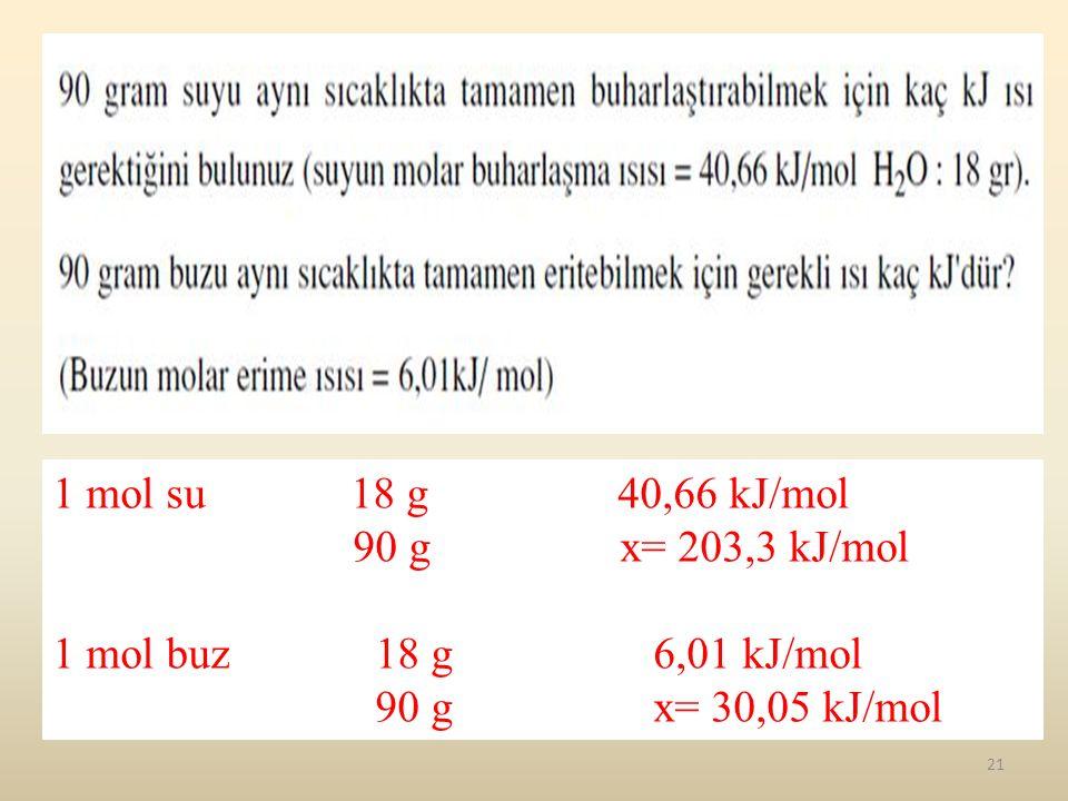 1 mol su 18 g 40,66 kJ/mol 90 g x= 203,3 kJ/mol. 1 mol buz 18 g 6,01 kJ/mol.
