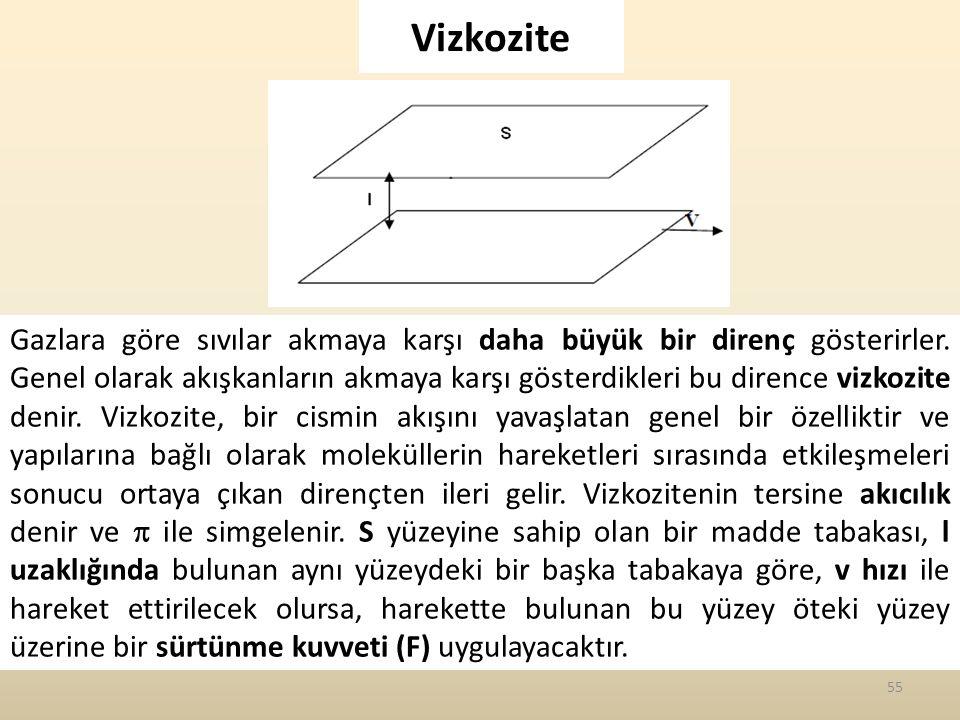 Vizkozite