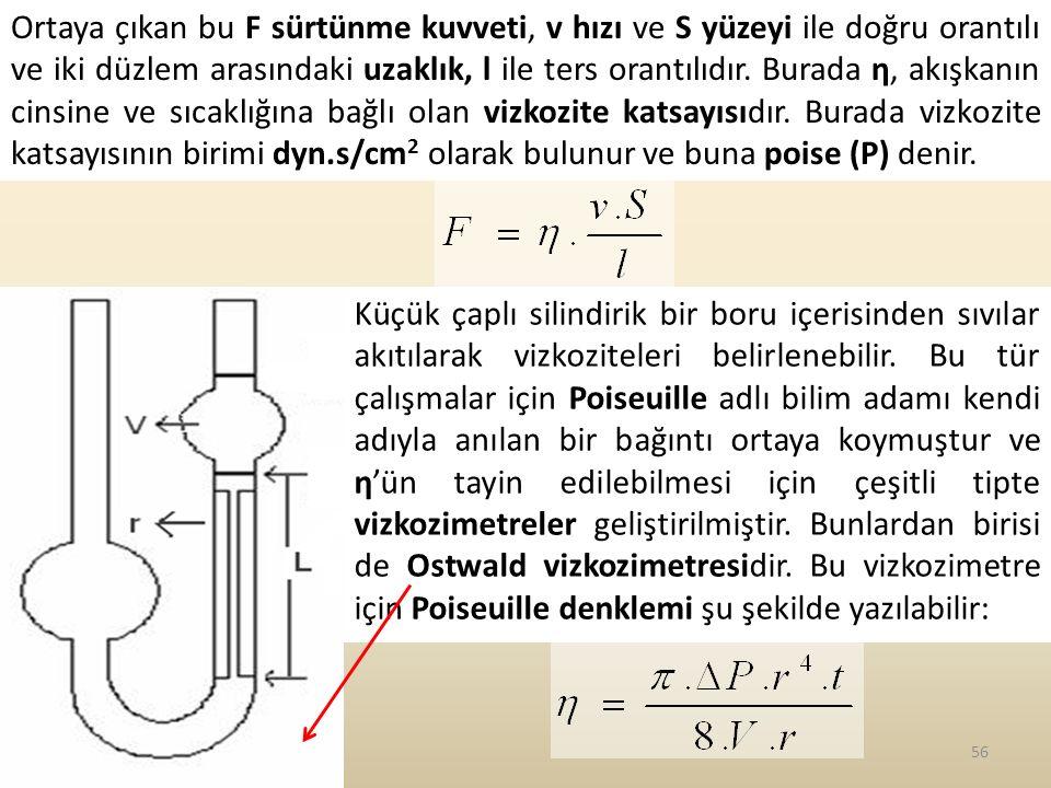 Ortaya çıkan bu F sürtünme kuvveti, v hızı ve S yüzeyi ile doğru orantılı ve iki düzlem arasındaki uzaklık, l ile ters orantılıdır. Burada η, akışkanın cinsine ve sıcaklığına bağlı olan vizkozite katsayısıdır. Burada vizkozite katsayısının birimi dyn.s/cm2 olarak bulunur ve buna poise (P) denir.