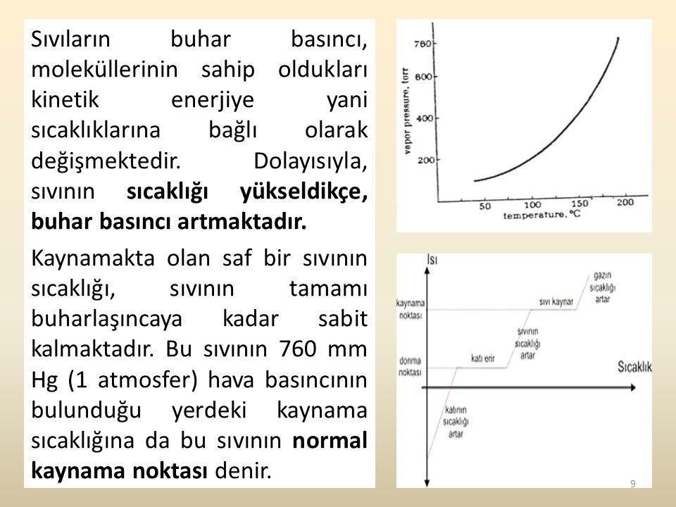 Sıvıların buhar basıncı, moleküllerinin sahip oldukları kinetik enerjiye yani sıcaklıklarına bağlı olarak değişmektedir.
