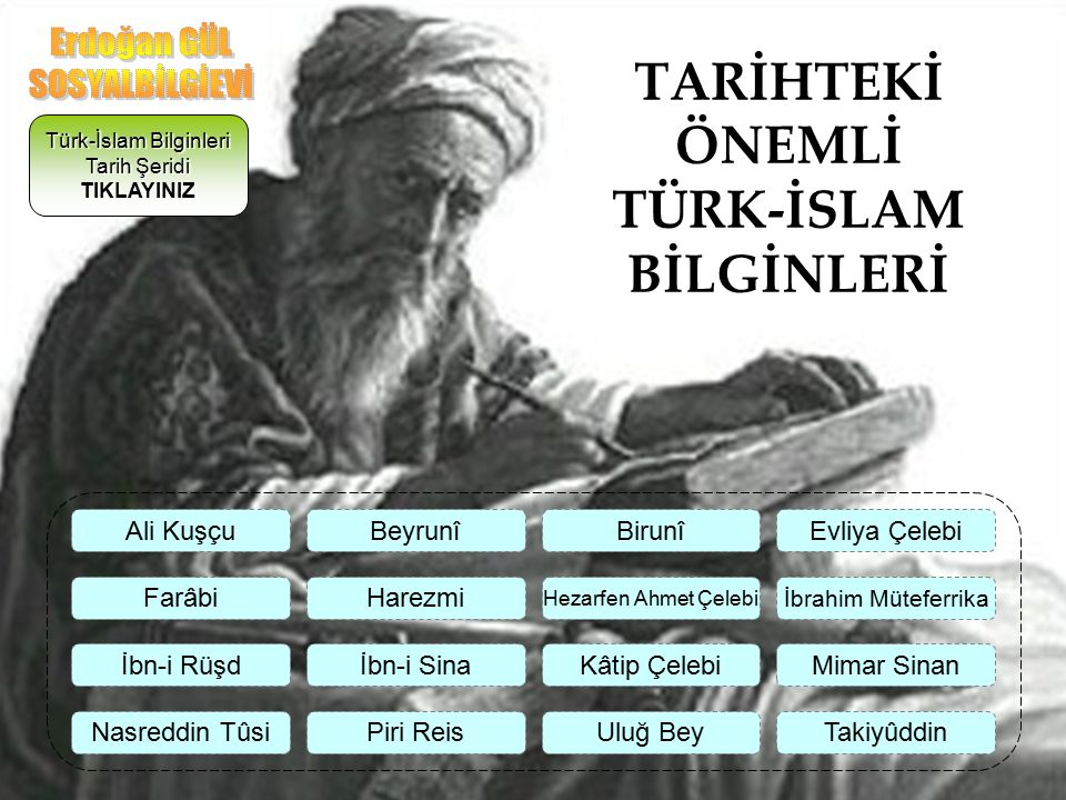 TARİHTEKİ ÖNEMLİ TÜRK-İSLAM BİLGİNLERİ