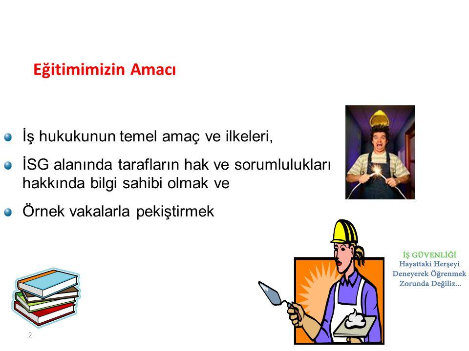 Eğitimimizin Amacı İş hukukunun temel amaç ve ilkeleri,